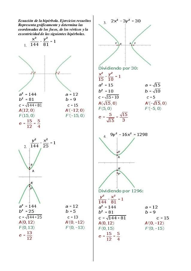 Ecuación de la hipérbola Problemas solucionados