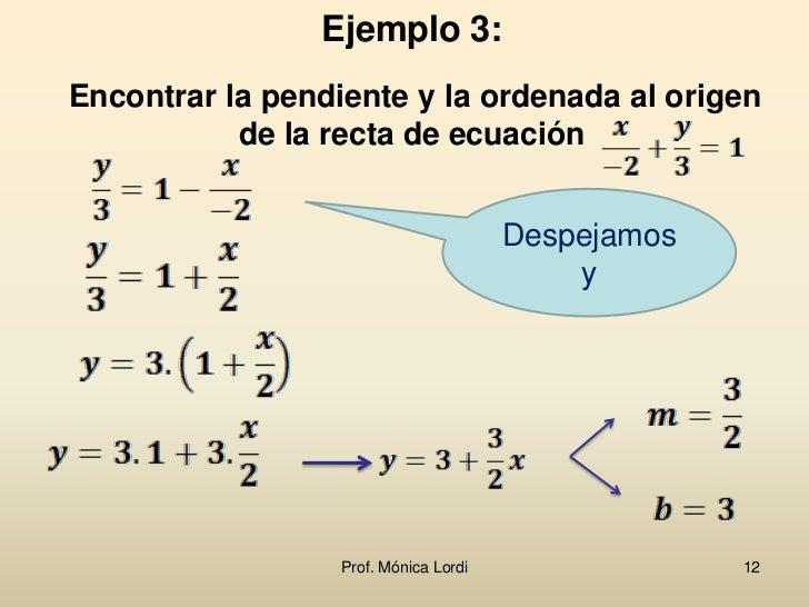 Ecuación d... F X 3x 2 4