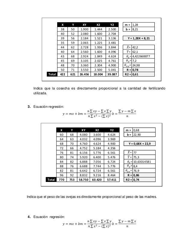 X     Y      XY       X2       Y2       m = 1,28                      38    50     1.900    1.444    2.500     b = 8,21   ...