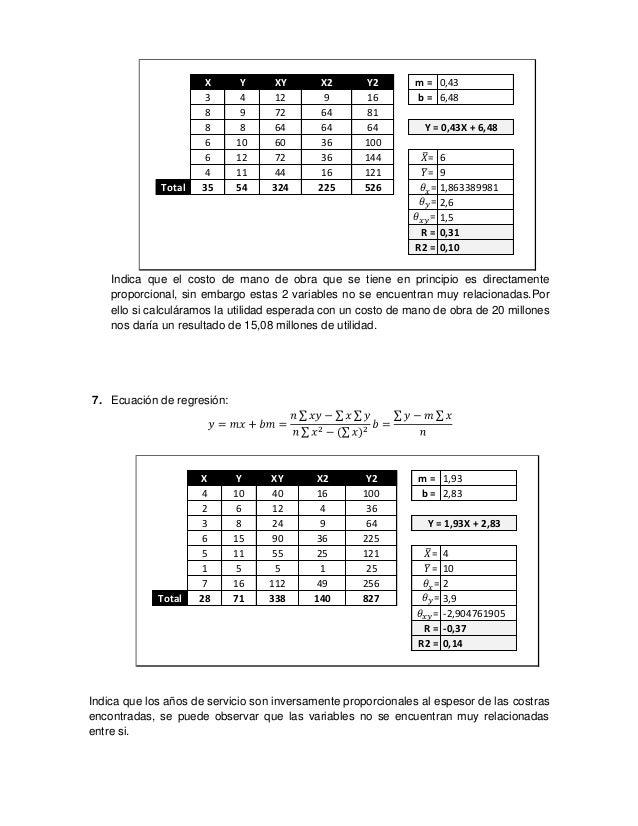 X      Y     XY       X2       Y2        m = 0,43                       3     4     12        9       16        b = 6,48  ...