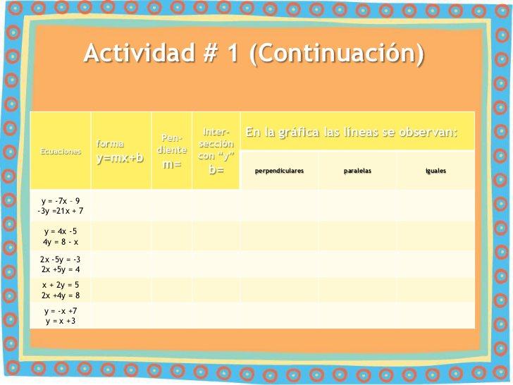 Actividad # 1 (Continuación)                         Pen-                                  Inter-   En la gráfica las líne...
