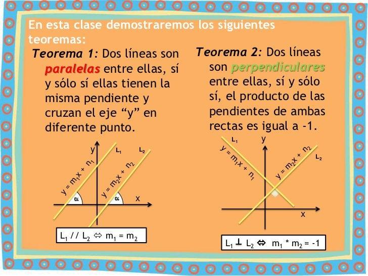 En esta clase demostraremos los siguientesteoremas: Teorema 1: Dos líneas son Teorema 2: Dos líneas   paralelas entre ella...