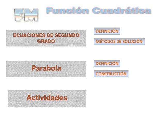 DEFINICIÓNMÉTODOS DE SOLUCIÓNDEFINICIÓNCONSTRUCCIÓN