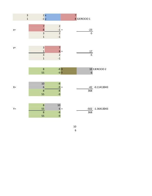 3 2 x 7 1 -1 y 8 EJERCICIO 1 7 2 x= 8 -1 = -23 3 2 -5 1 -1 y= 3 7 1 8 = 17 3 2 -5 1 -1 8 -8 X 10 EJERCICIO 2 55 -9 Y 6 10 ...