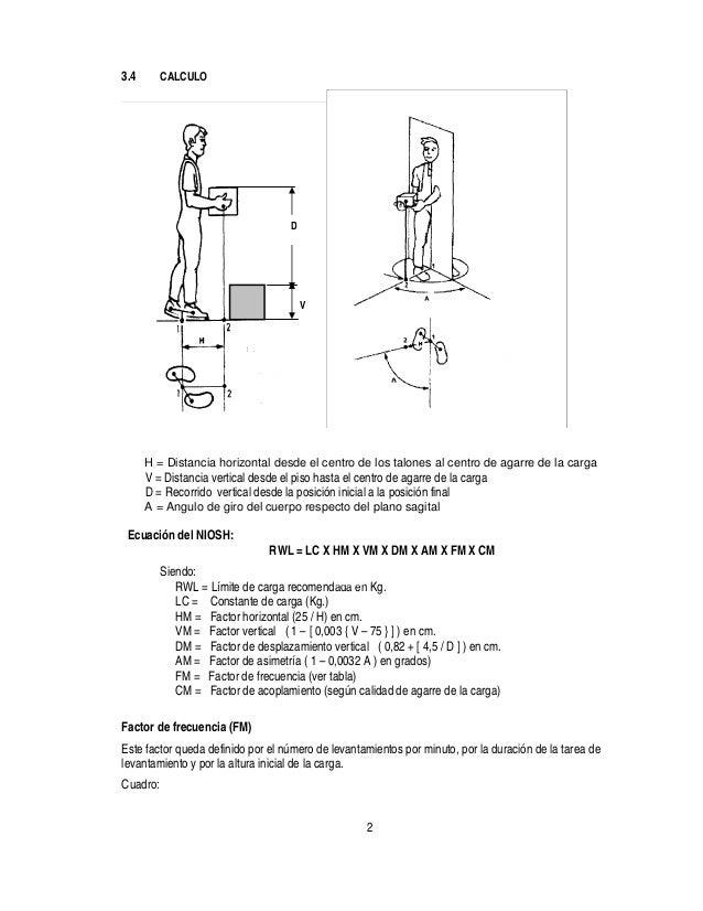 ecuacion niosh. Black Bedroom Furniture Sets. Home Design Ideas
