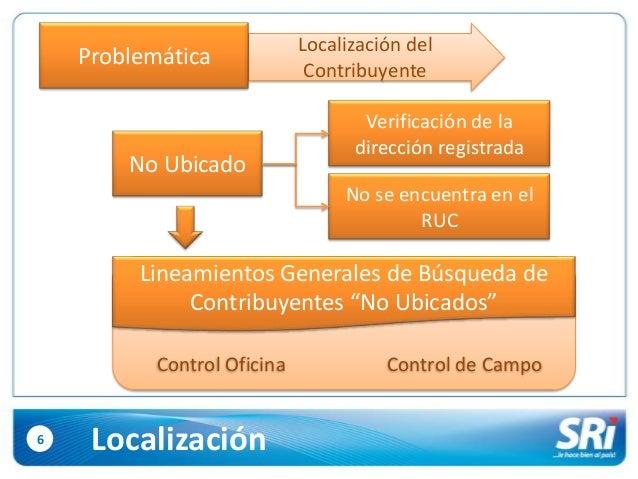 Registro de contribuyentes localizaci n sri ecuador for Oficina del contribuyente