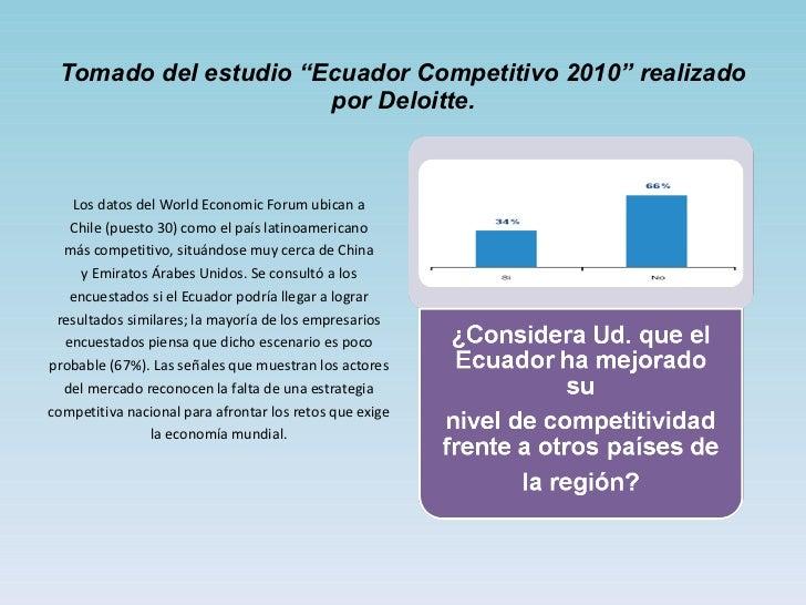 """Tomado del estudio """"Ecuador Competitivo 2010"""" realizado por Deloitte. <ul><li>Los datos del World Economic Forum ubican a ..."""
