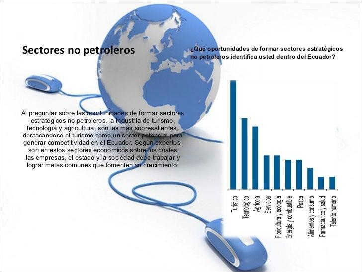<ul><li>Sectores no petroleros </li></ul><ul><li>Al preguntar sobre las oportunidades de formar sectores </li></ul><ul><li...