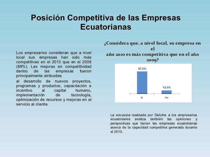 Posición Competitiva de las Empresas Ecuatorianas <ul><li>Los empresarios consideran que a nivel local sus empresas han si...