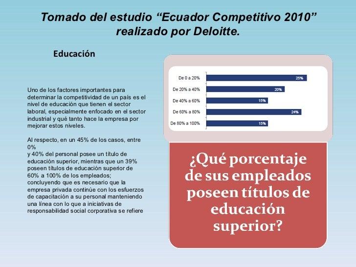 Uno de los factores importantes para determinar la competitividad de un país es el nivel de educación que tienen el sector...