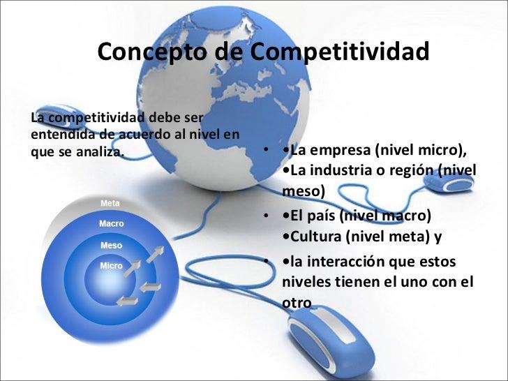 Concepto de Competitividad    <ul><li>La competitividad debe ser entendida de acuerdo al nivel en que se analiza. </li></u...