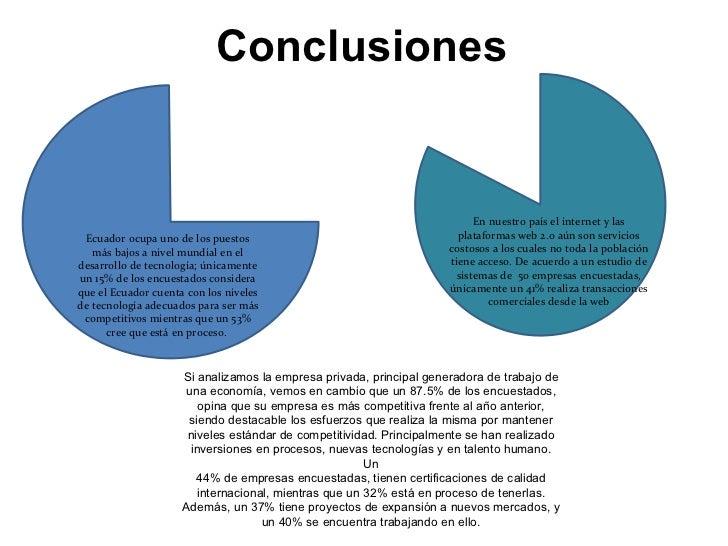 Conclusiones Ecuador ocupa uno de los puestos más bajos a nivel mundial en el desarrollo de tecnología; únicamente un 15% ...