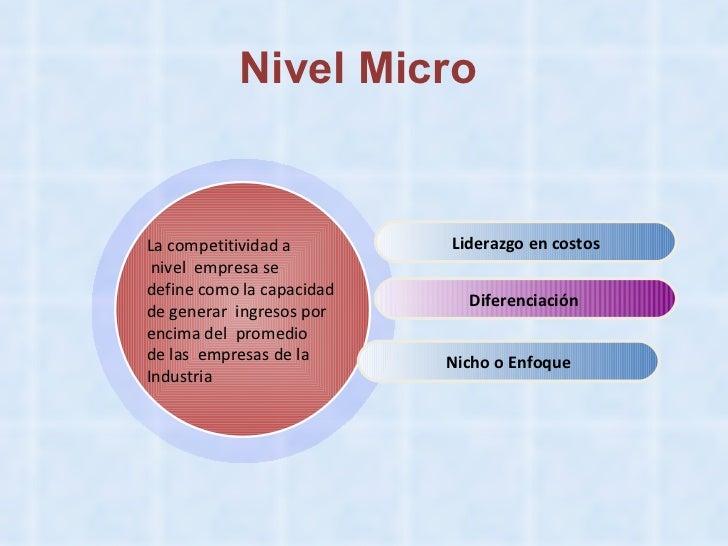 Nivel Micro  La competitividad a nivel  empresa se  define como la capacidad  de generar  ingresos por  encima del  promed...
