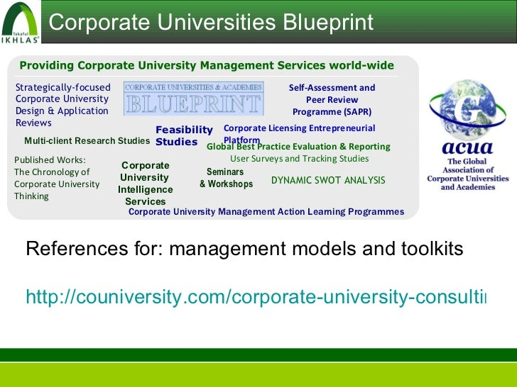 Corporate tax research 2 64