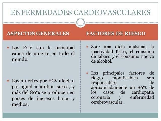ENFERMEDADES CARDIOVASCULARES  ASPECTOS GENERALES FACTORES DE RIESGO   Las ECV son la principal  causa de muerte en todo ...