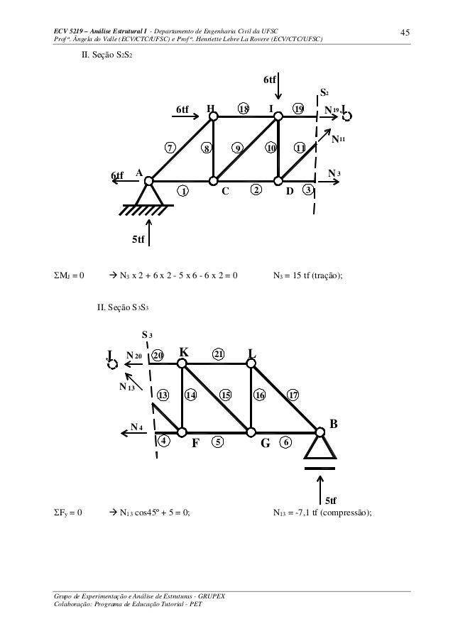 Análise estrutural i