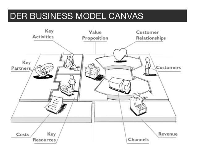 innovation thinking methods for the modern entrepreneur pdf