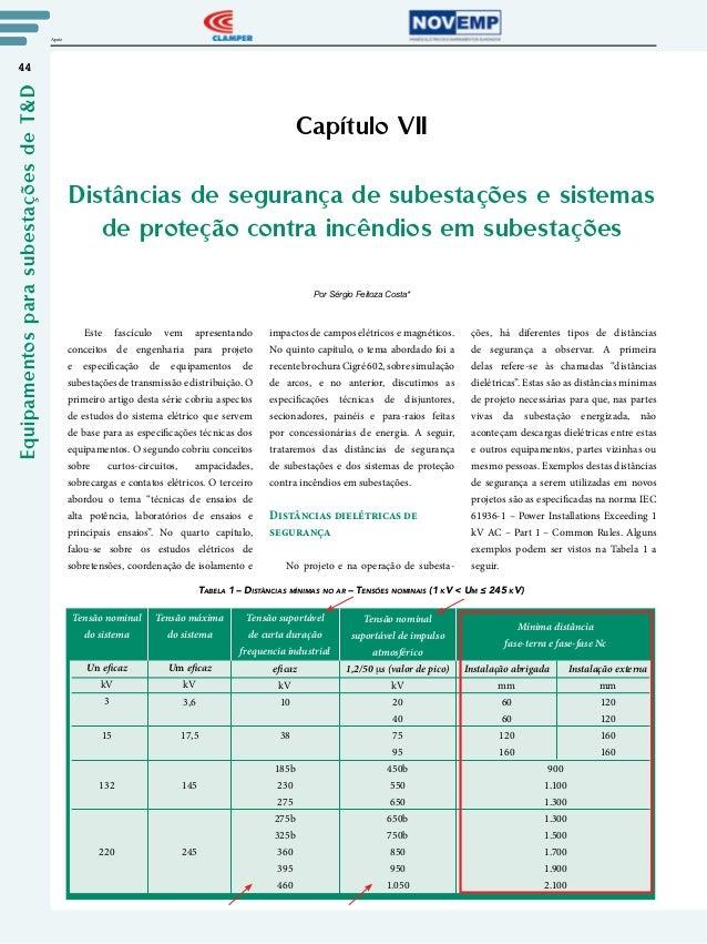 44 Apoio Capítulo VII Distâncias de segurança de subestações e sistemas de proteção contra incêndios em subestações  Este...