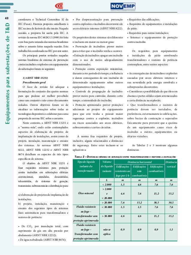 48 Apoio EquipamentosparasubestaçõesdeT&D coordenava o Technical Committee 32 da IEC (Fuses). Fizemos proposta semelhante ...