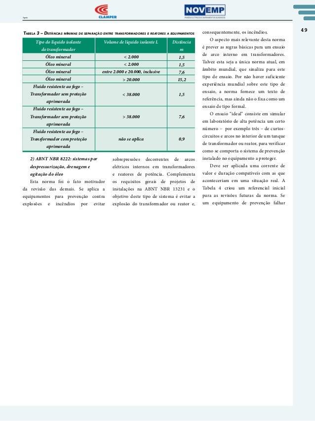 49 Apoio Tipo do líquido isolante do transformador Óleo mineral Óleo mineral Óleo mineral Óleo mineral Fluido resistente a...