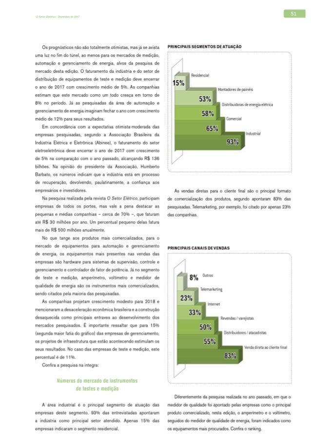Pesquisa - Medição, automação e gerenciamento de energia Slide 2