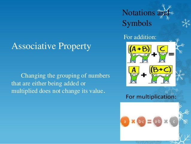 ppt for Properties of the Operations on Integers
