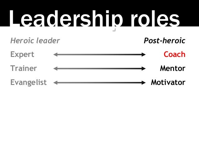 Leadership roles Heroic leader Expert Trainer Evangelist Post-heroic Coach Mentor Motivator