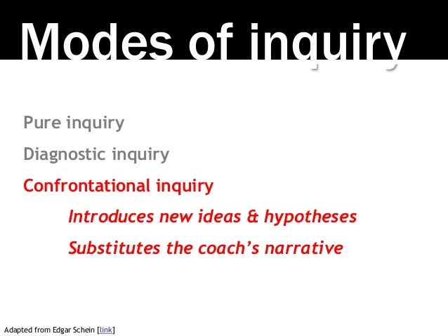 Modes of inquiry Pure inquiry Diagnostic inquiry Confrontational inquiry Introduces new ideas & hypotheses Substitutes the...