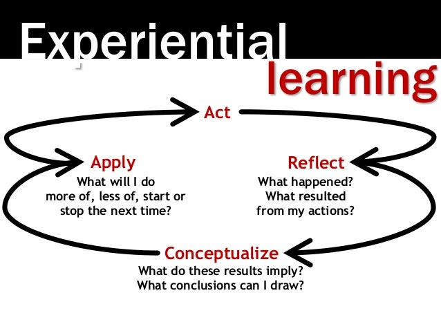 Experiential learningAct Reflect Conceptualize Apply What will I do more of, less of, start or stop the next time? What do...