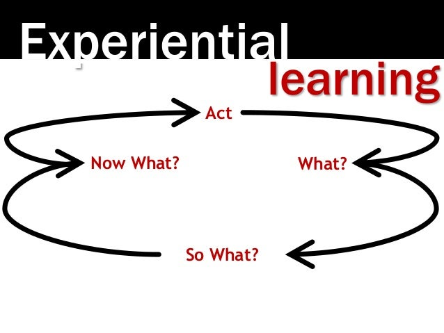 Experiential learningAct What? So What? Now What?