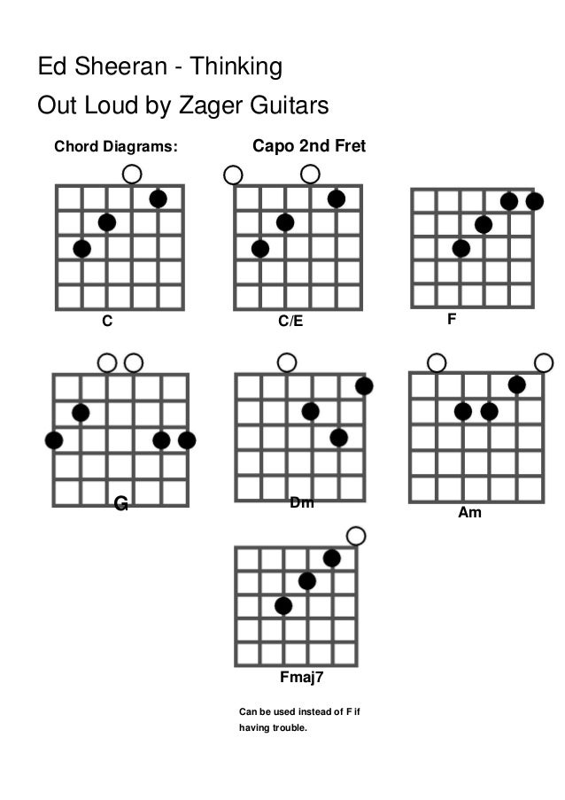 Ed Sheeran Thinking Out Loud Chord Sheet By Zager Reviews