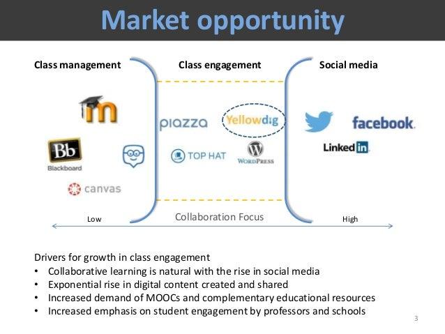 Ed tech market landscape Slide 3