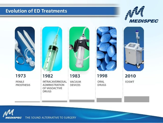 ed treatment without drugs