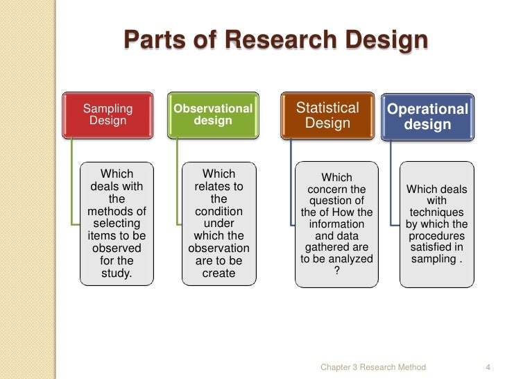 components of research methodology Four main components of branding can be specified as positioning, storytelling, design, price, and customer relationships and each of these components.