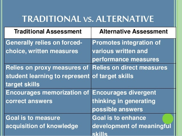 classbased assessments versus traditional assessments methods Traditional assessment vs non-traditional assessment: what native american culturally  i began by defining traditional and non-traditional assessment to understand native american culturally relevant pedagogy, an understanding of the  that schools have persisted in methods that fail indian children because the schools are driven by.