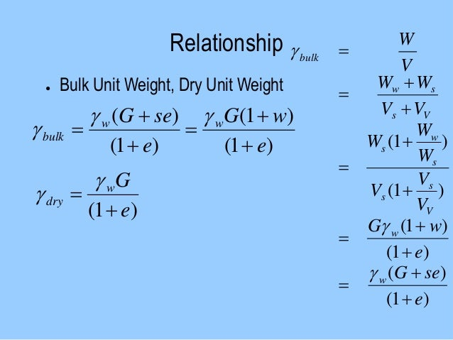 Soil mechanics lecture slides for Soil unit weight