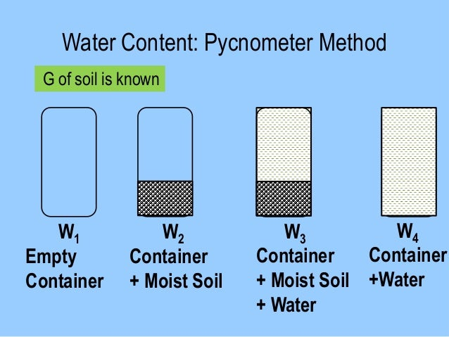 Soil mechanics lecture slides for Soil content