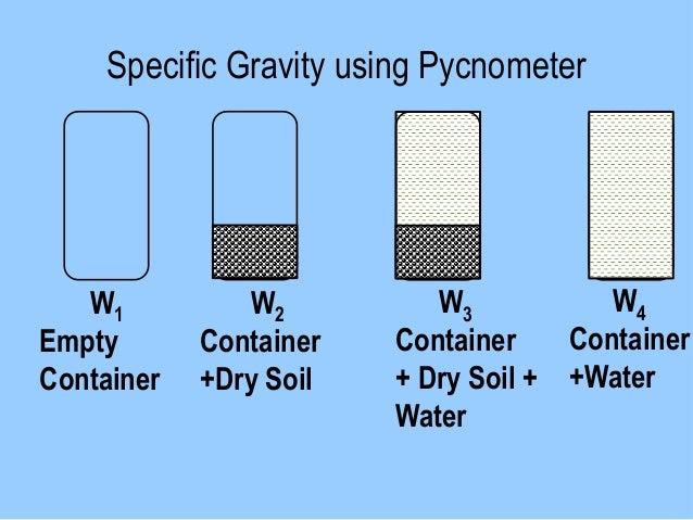 Soil Mechanics Lecture Slides