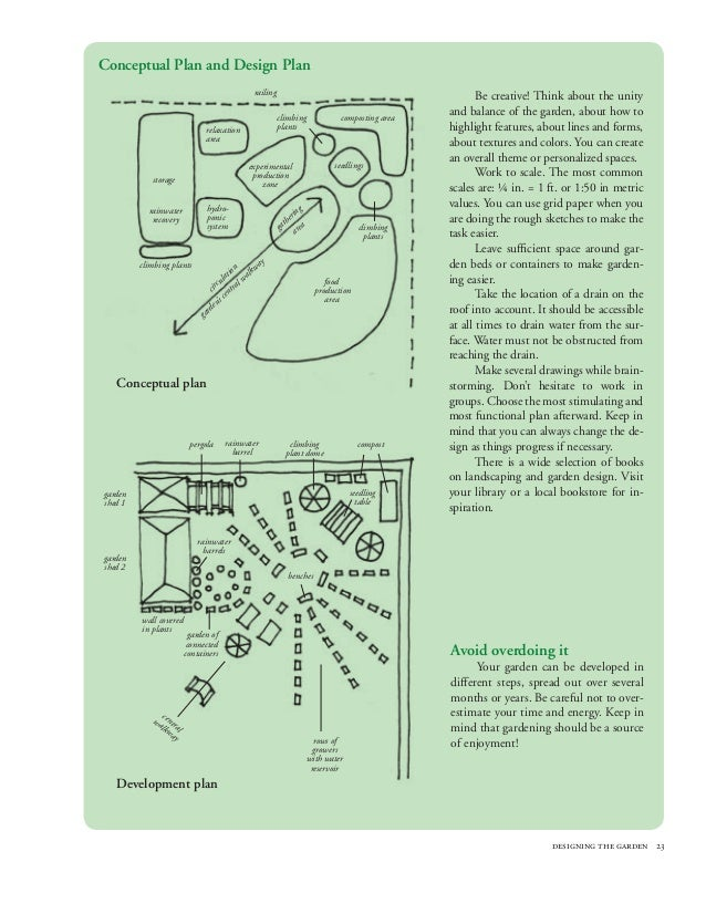 designplan lighting ltd georgious development plan 23 guide to setting up your own edible rooftop garden