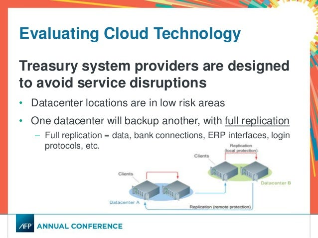 AFP 2016 - Why the cloud is good for treasury