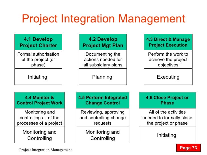 Ed4 P4 Project Integration Management
