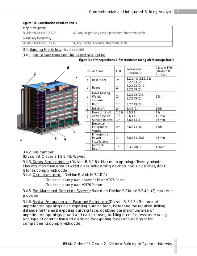 Victoria building analyze report for Table 6 2 occupant load