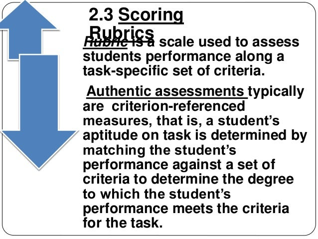 2.3 Scoring  Rubrics Rubric is a scale used to assess  students performance along a  task-specific set of criteria.  Authe...