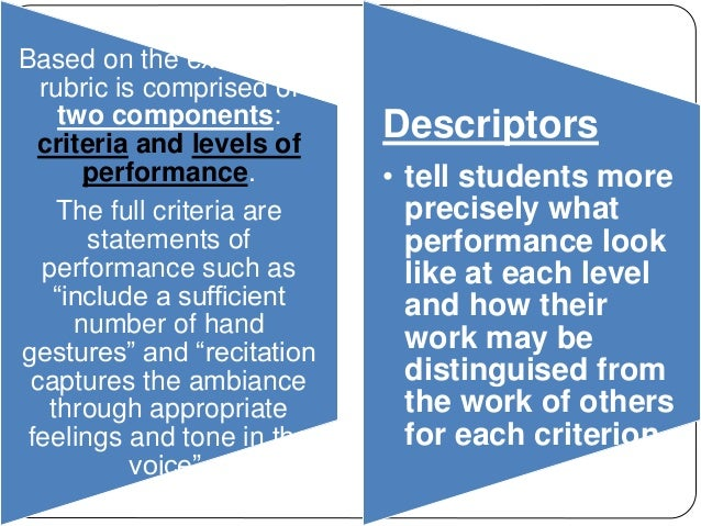 process oriented performance based assessment Process-oriented assessment is a means of educational performance-based assessment whereby students are assessed on their powers of reasoning and self-motivation process-oriented assessment, which might involve self-assessment checklists or journals, gives students the opportunity to evaluate their.