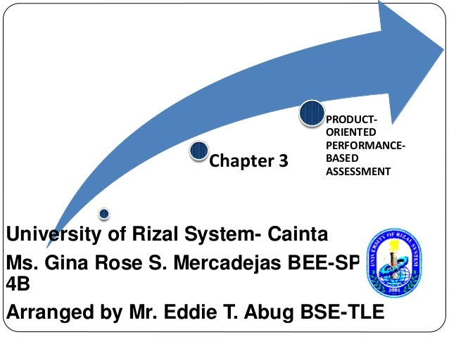 Chapter 3  PRODUCT-ORIENTED  PERFORMANCE-BASED  ASSESSMENT  University of Rizal System- Cainta  Ms. Gina Rose S. Mercadeja...