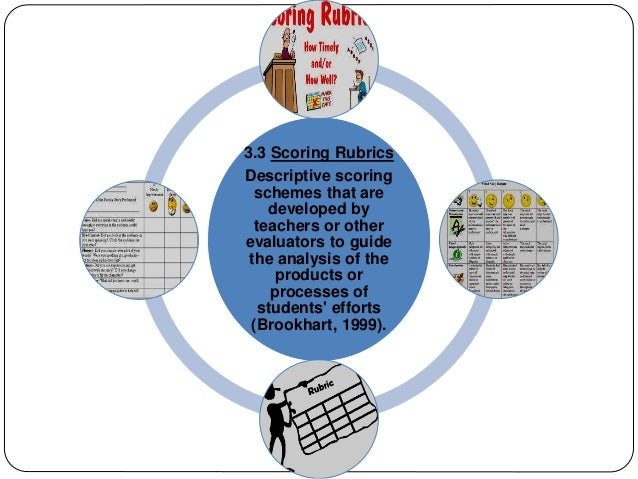3.3 Scoring Rubrics  Descriptive scoring  schemes that are  developed by  teachers or other  evaluators to guide  the anal...