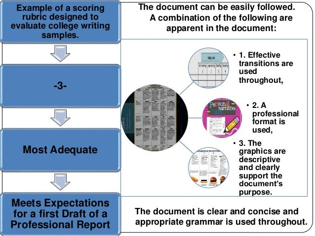 The document can be easily followed.  A combination of the following are  apparent in the document:  The document is clear...