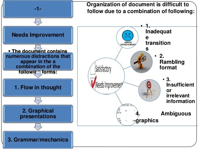 Organization of document is difficult to  follow due to a combination of following: -1-  Needs Improvement  • The document...