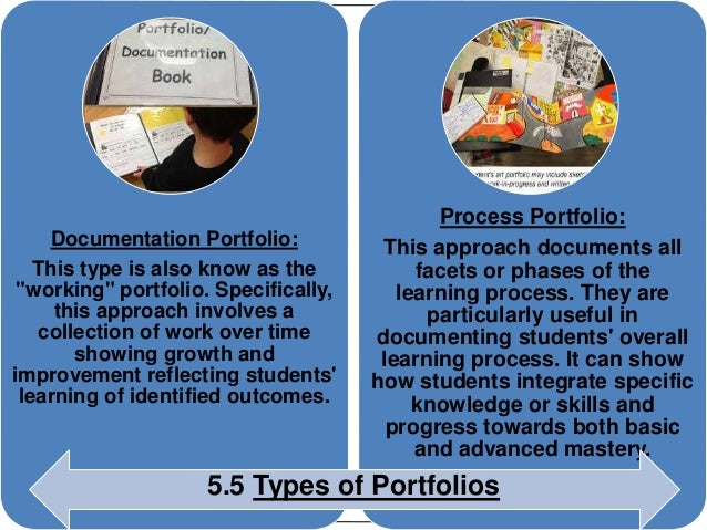 """Documentation Portfolio:  This type is also know as the  """"working"""" portfolio. Specifically,  this approach involves a  col..."""