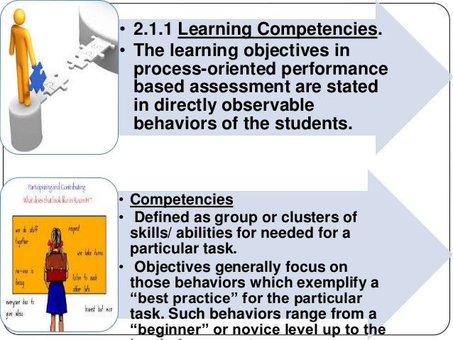 Example Of Performance Improvement Task on example of rate, example of vocabulary, example of holistic scoring, example of interview, example of critical thinking, example of problem solving, example of technology, example of multiple intelligences, example of geometry, example of skills, example of activity, example of bloom's taxonomy, example of literary luminary, example of collaborative learning, example of iep, example of validity, example of constructed response, example of test, example of standards, example of project,